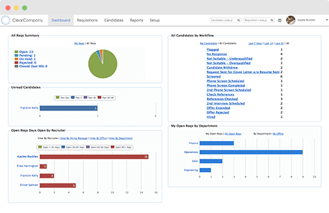 ClearCompany dashboard