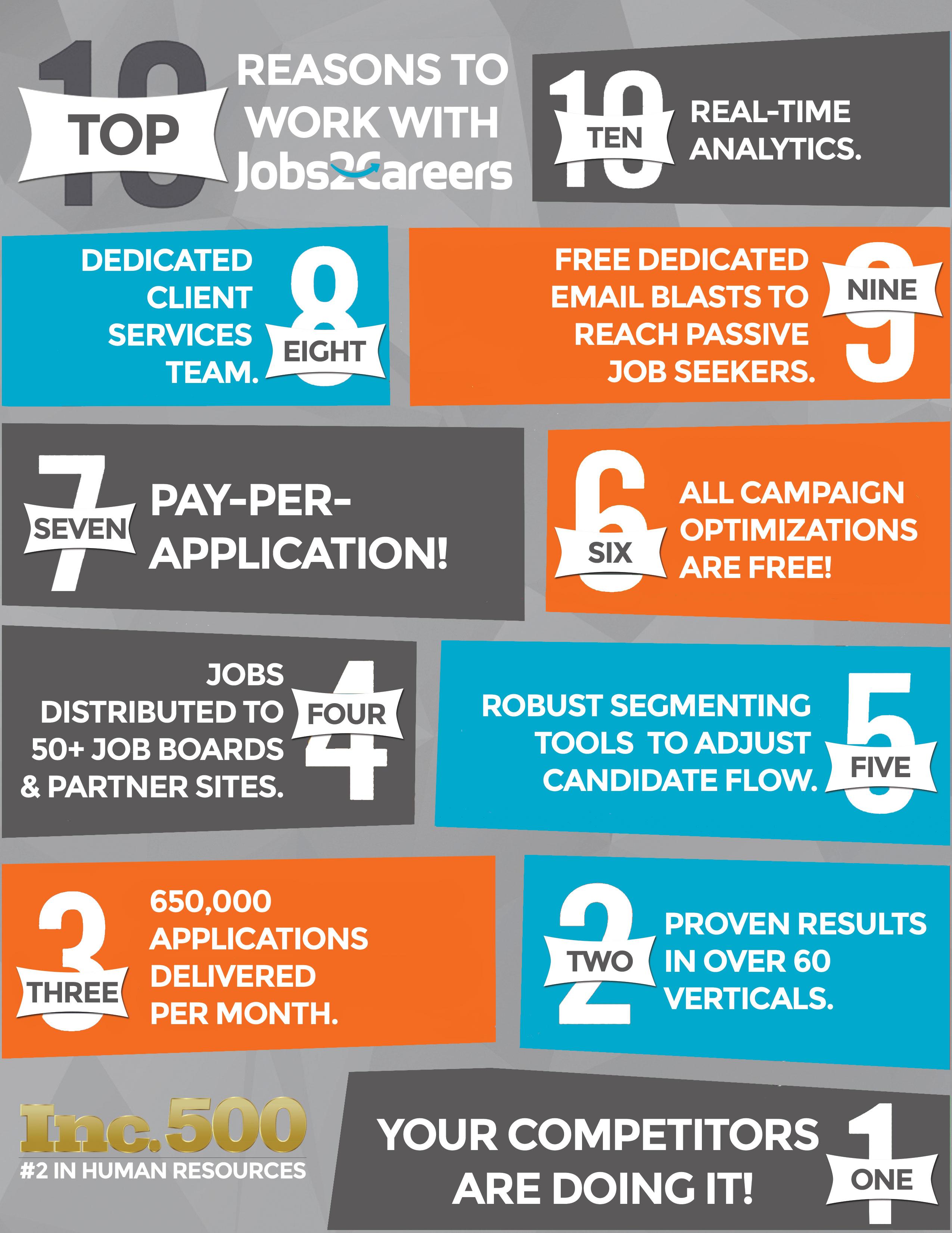 Jobs2Careers, job search engine