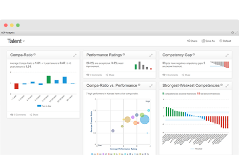 ADP recruiting dashboard